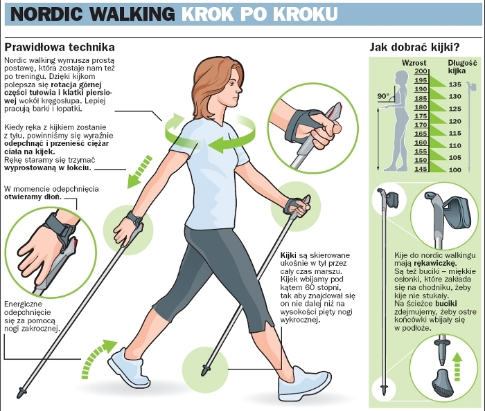 kijki long life nordic walking smj sport